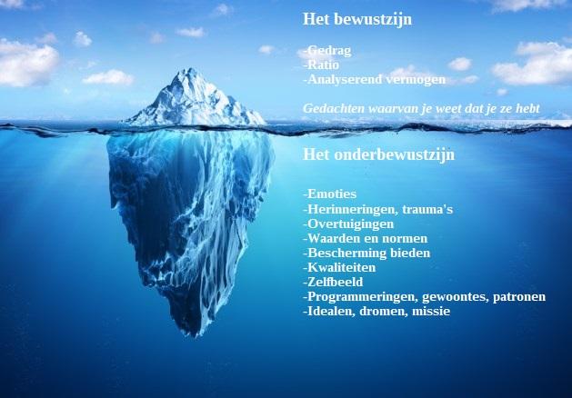 afbeelding ijsberg bewustzijn en onderbewustzijn